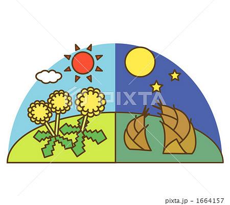 春分の日 1664157  春分の日  サムネイル表示に戻す 画質を確認 春分の日のイラスト素材