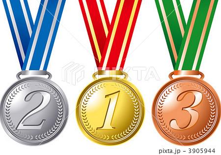 スヴェルドラップ金メダル - Sve...