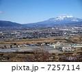 八ヶ岳と甲府盆地