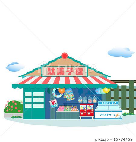 駄菓子屋、懐かしい昭和の夏風景 駄菓子屋、夏、夜、花火、風景 駄菓子屋 駄菓子屋 駄菓子屋 駄菓