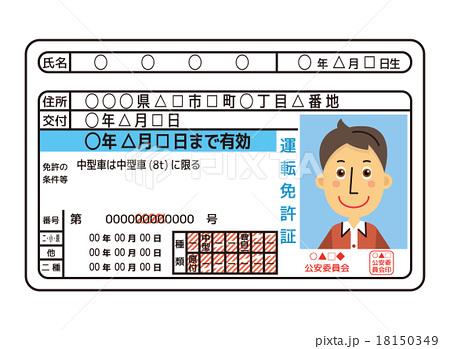 運転免許証のイメージ【三頭身・シリーズ】 181... 運転免許証のイメージ【三頭身・シリーズ】