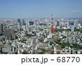 TOKYO 68770