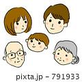 家族 791933