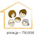 家族 791936