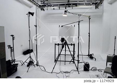 スタジオ 撮影セット  商品撮影 ポートレート 物撮り ストロボ ライティング 1174929