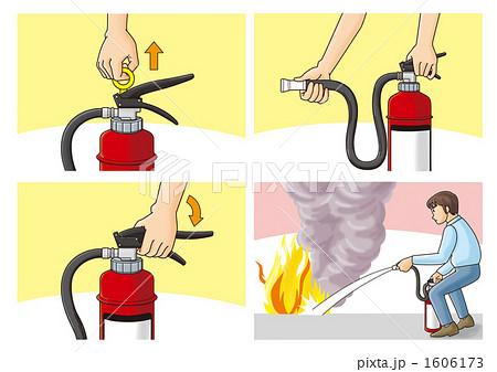 消火器の使用手順(4セット)のイラスト素材 [1606173] - PIXTA