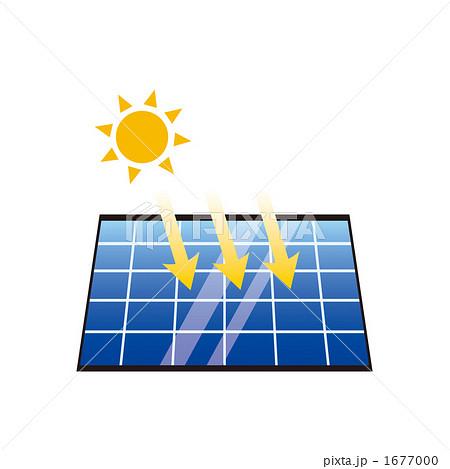 ソーラーパネル太陽付きのイラストのイラスト素材 1677000 Pixta