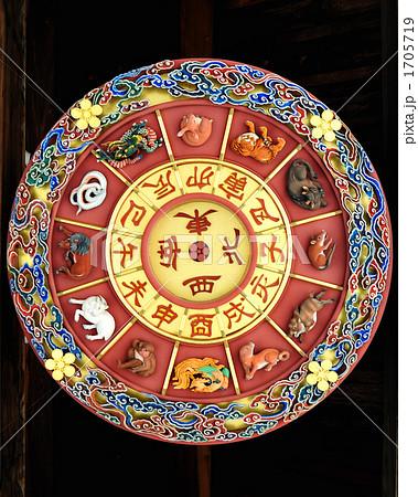大阪天満宮楼門の十二支方位盤 1705719