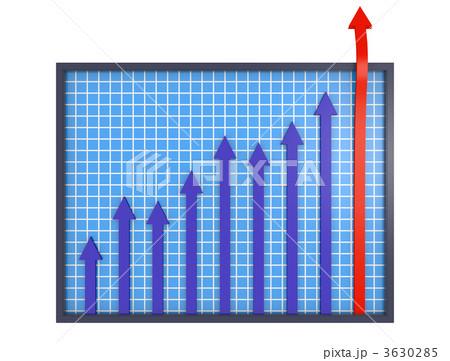 グラフ 3630285