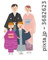 正月の家族 3682623