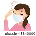 体調不良 風邪 発熱のイラスト 3840000