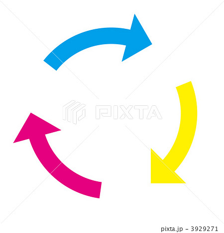 イラスト素材: リサイクル 矢印 ... : 社会 問題 無料 : 無料