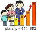 増税 消費税率 消費税アップのイラスト 4444652