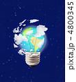 lamp globe on blue sky collage 4800345