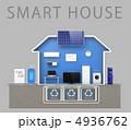 スマートハウス スマートホーム 太陽光発電のイラスト 4936762