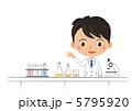 研究者 5795920