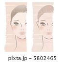 老化 女性 顔のイラスト 5802465