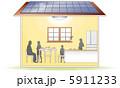 ソーラーパネル 太陽光発電 エコ住宅のイラスト 5911233