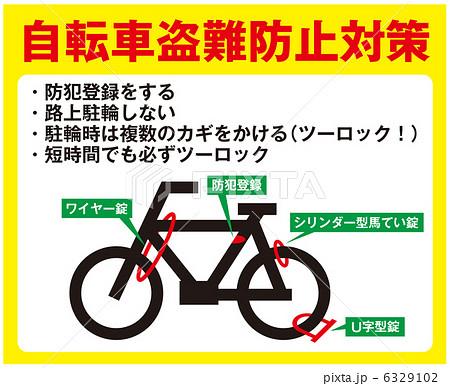 ... 素材: 自転車盗難防止対策-9