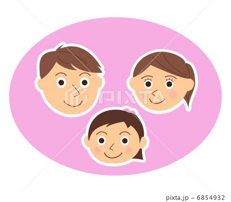 家族 顔 女の子 6854932
