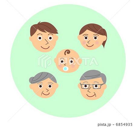 家族 顔 三世代・赤ちゃん 6854935