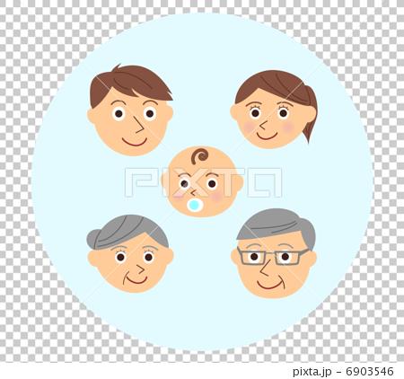 家族 顔 三世代・赤ちゃん 6903546