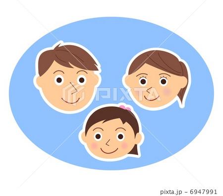 家族 顔 女の子 6947991