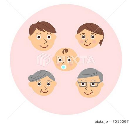 家族 顔 三世代・赤ちゃん 7019097