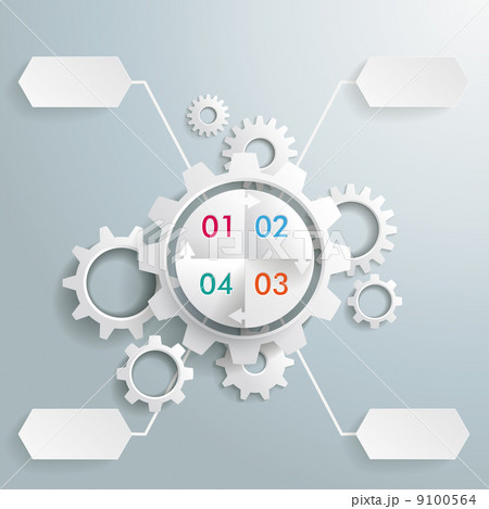 the machine cycle