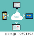 コンピューティング エレクトロニック デバイスのイラスト 9691392