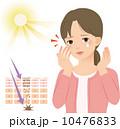紫外線 シミ ベクターのイラスト 10476833