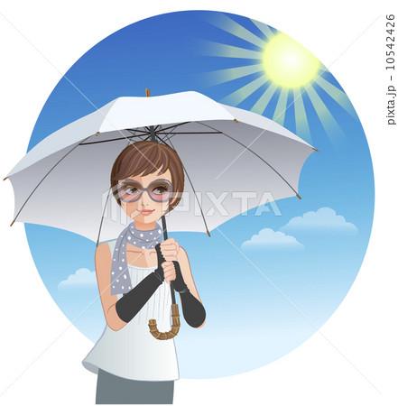 紫外線対策 日傘 女性 サングラス 10542426