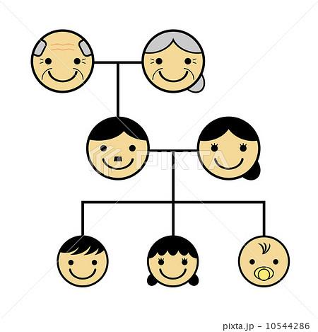 家系図のイラスト素材 10544286 Pixta