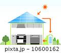 ベクター 太陽光発電 ソーラーパネルのイラスト 10600162