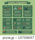 Outdoor Travel Infographic Elements 10708697