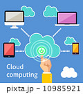 Cloud computing infographic 10985921