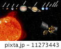 Solar System - The Planets 11273443