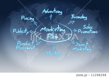 marketing planのイラスト素材 [11288288] - PIXTA