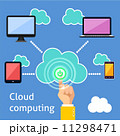 Cloud computing infographic 11298471