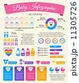Baby child infographic 11305726