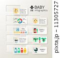 Baby child infographic 11305727