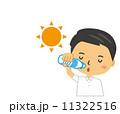 飲む 熱中症対策 熱中症予防のイラスト 11322516