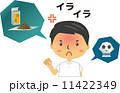 薬物中毒 幻覚症状 男性 興奮 11422349