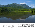 高原の池 11587845