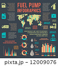 燃料 たきぎ ポンプのイラスト 12009076