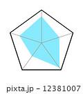 ペンタゴングラフ 12381007