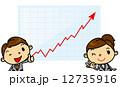 上がる グラフ 業績のイラスト 12735916