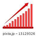 棒グラフ グラフ 赤色のイラスト 13129326