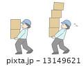 労働 引越し 比較のイラスト 13149621