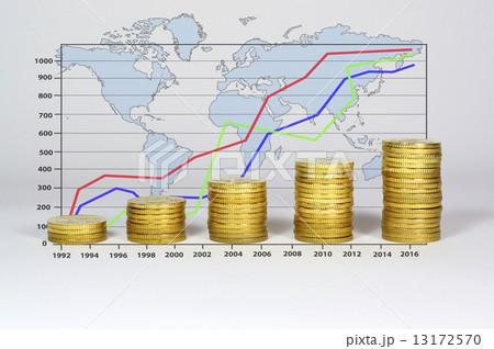 Gold Investment Conceptの写真素材 [13172570] - PIXTA